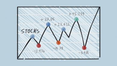 Photo of ETF的折溢價(淨值、實物申購、實物買回、Prem/Discount)
