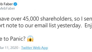 Photo of 2020年03月11日Meb Faber給股東的Twitter